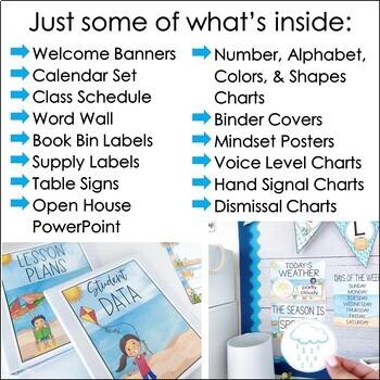 Ocean Theme Classroom Decor Bundle- Editable! Word Wall, Banners & More!