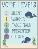 Ocean Theme - Classroom Decor - Voice Level Chart