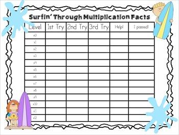 Ocean Theme Data Folder