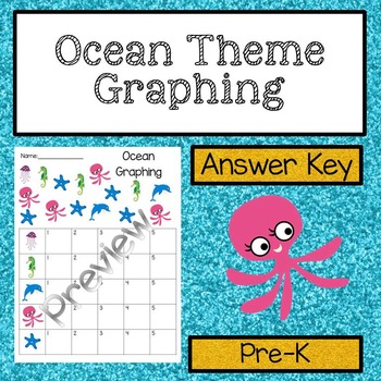 Ocean Theme Graphing