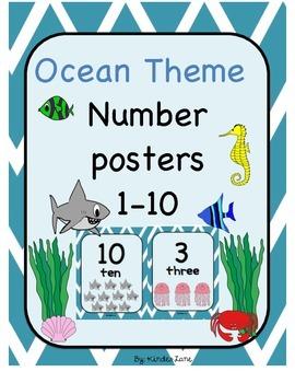 Ocean Theme Number Posters