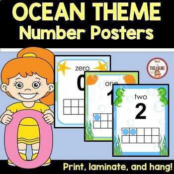 Ocean Theme Classroom Decor Number Posters