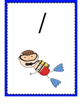 Ocean Theme Number Posters With Number Word and Pictures