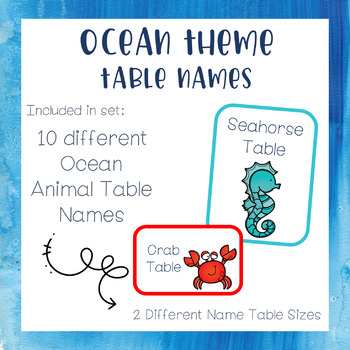 Ocean Theme - Table Names and Table Points
