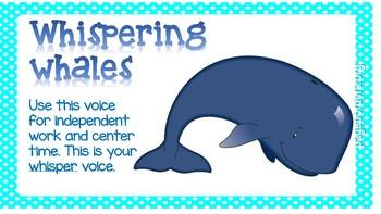 Ocean Theme Voice Level Chart