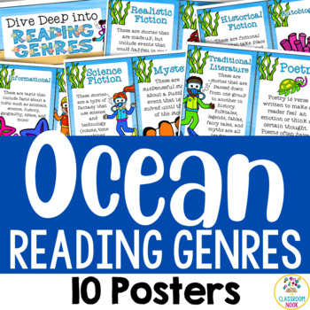 Ocean Themed:  10 Reading Genre Posters