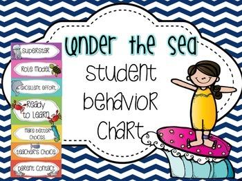 Ocean Themed {Behavior Chart}