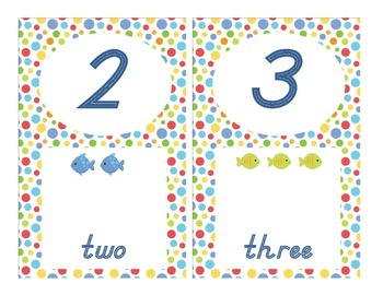 Ocean Themed Classroom Number Line