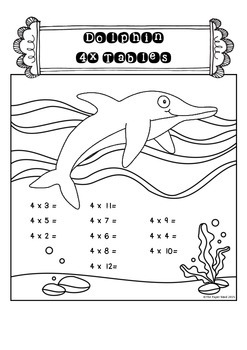 Ocean Themed Multiplication Practice { Freebie }