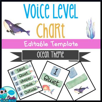 Ocean Themed - Voice Level Chart - EDITABLE