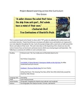 Ocean Unit with Charlotte Doyle Novel Study
