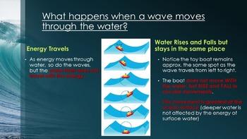 Ocean Waves (Powerpoint)