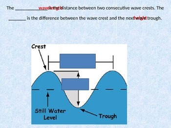 Ocean Waves and Currents PowerPoint