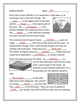 Ocean Waves and Currents Note Taking Guide