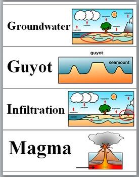 Ocean Floor Illustrated Earth Science Word Wall