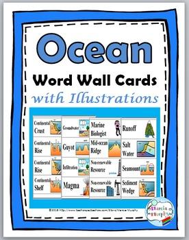 Ocean Floor Illustrated Earth Science Word Wall - Ocean Vo