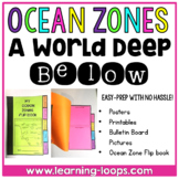 Ocean Zones - A World Deep Below