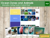 Ocean Zones and Animals - Information, Sorting Cards & Control Charts