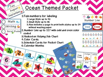 Ocean Fish Themed Classroom Management Super Packet