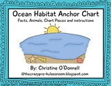 Ocean habitat Anchor Chart: facts, animals +