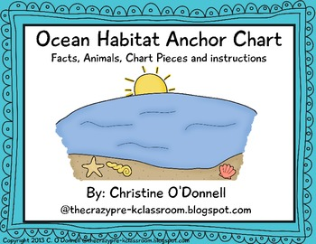 Ocean habitat Anchor Chart: facts, animals +