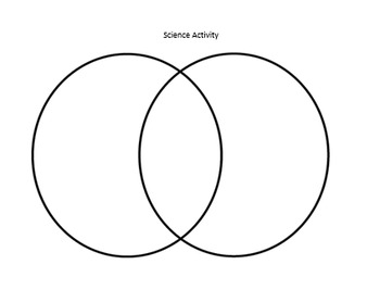 Science Activity - Ocean vs. Pond Venn Diagram