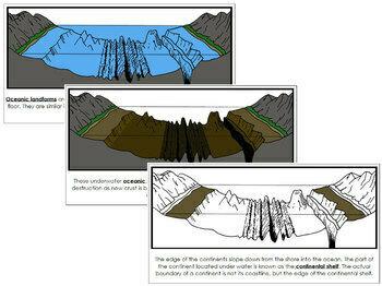 Oceanic Landforms Nomenclature Book