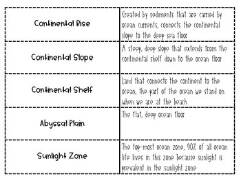 Oceanography Vocabulary Cards