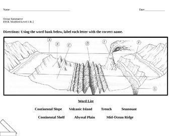 Oceans Assessment