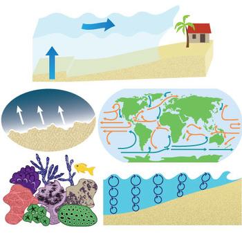 Earth Science - Oceans Clip Art