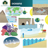 Earth Science - Oceans Clip Art