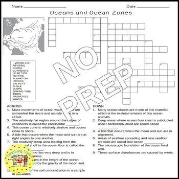 Oceans and Ocean Zones Crossword Puzzle