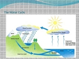Oceans - Water Cycle