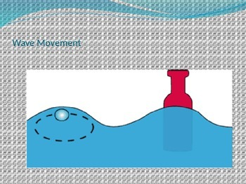 Oceans - Wave