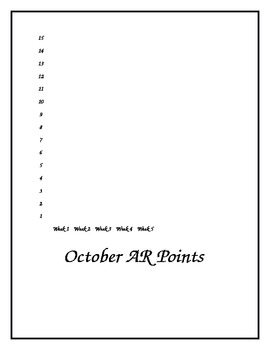 October Accelerated Reader Progress Chart