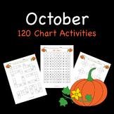 October Pumpkin 120 Chart Activities