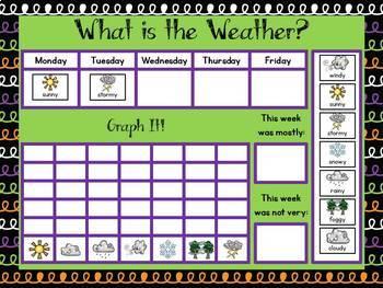 October SmartBoard Calendar
