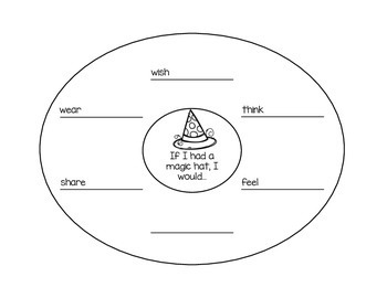 October Writing Station Circle Maps