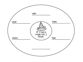 October Writing Station Circle Maps/Tree Map BUNDLE