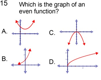 Odd & Even Functions Graphs & Values- Intro and 2 Assignments for SMART