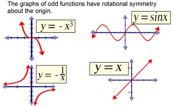 Odd & Even Functions Graphs & Values- Intro and 2 Assignments on Power Point