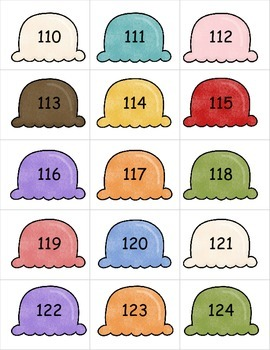 Odd and Even Ice Cream Cone Sort! Math Skills