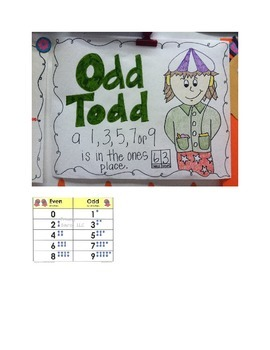 Odd and Even Interactive Notebook Inserts and Anchor Charts Math