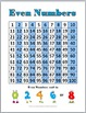 Odd and Even Number Charts and Student Worksheets