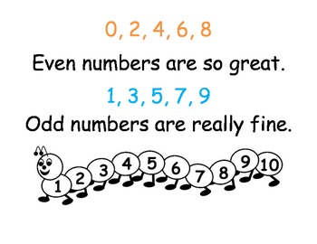 Odd and Even Numbers Sign/Coloring Page