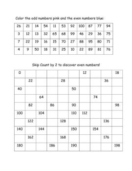 Odd or Even Practice Worksheet