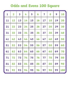 Odds and Evens 100s Chart