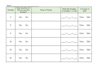 Odds and Evens Worksheet