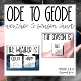 Ode to Geode Weather & Seasons Chart