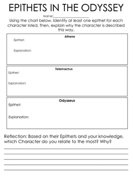 Odyssey Characterization Lesson